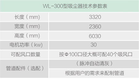 WL-300型吸尘器技术参数